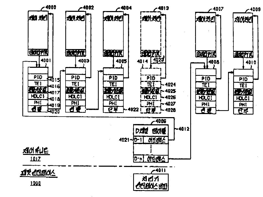 호출제어처리에제어메시지를결합시키기위한방법및복수의채널통신시스템장치(SWITCHING SYSTEM CONTROL ARRAGEMENTS)