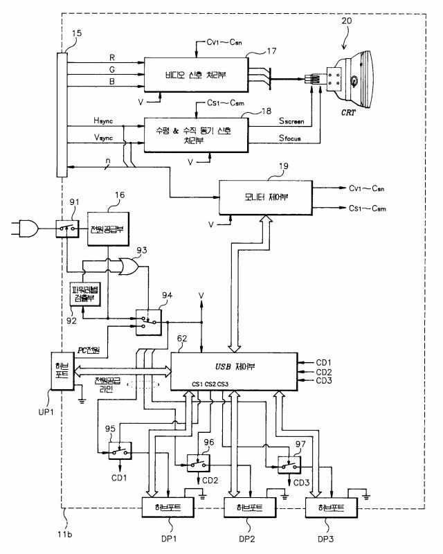 디스플레이 장치 및 그의 전원공급제어방법(power supply control method for display device)