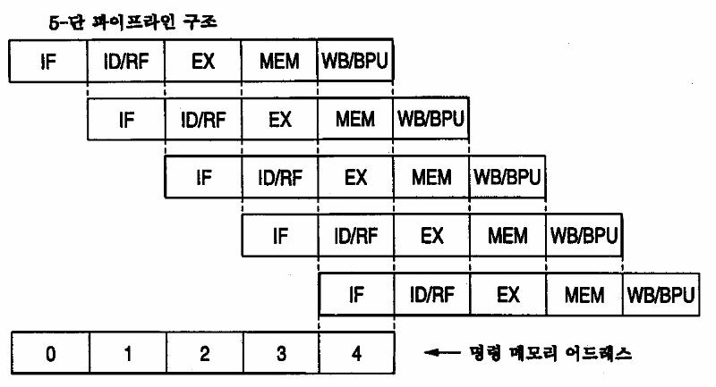 프로그래머블 컨트롤러(PROGRAMMABLE CONTROLLER)