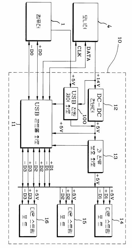 USB장치의 전원제어장치 및 제어방법(power control method and apparatus)